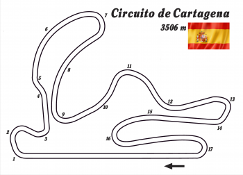 Racetrack Cartagena